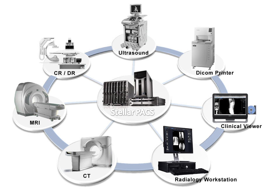 SoftTeam | Advanced Medical Imaging and Embedded Solutions